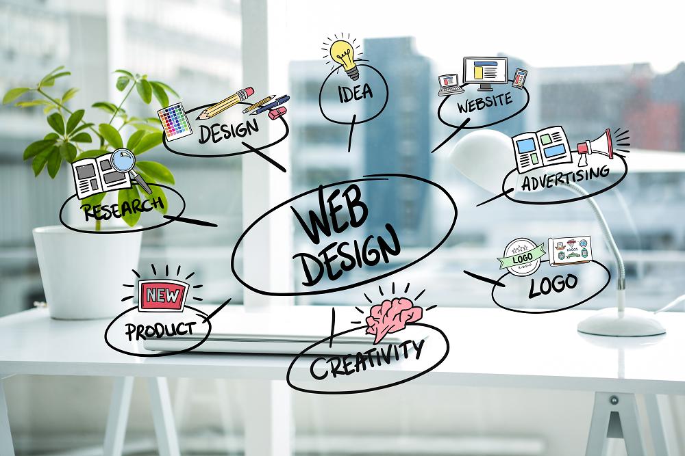 WordPress: Criação de Sites passo a passo