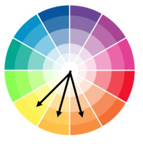 combinação de cores analogas
