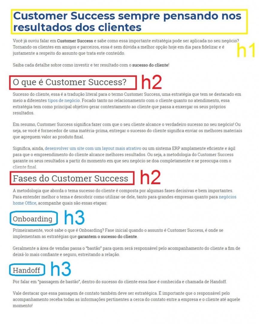 Como funciona a hierarquia da Header Tag