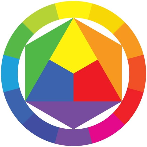disco cromatico