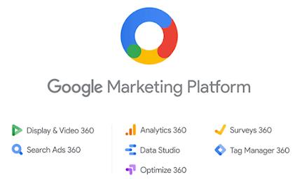 Ferramentas avançadas do Google Marketing Platform