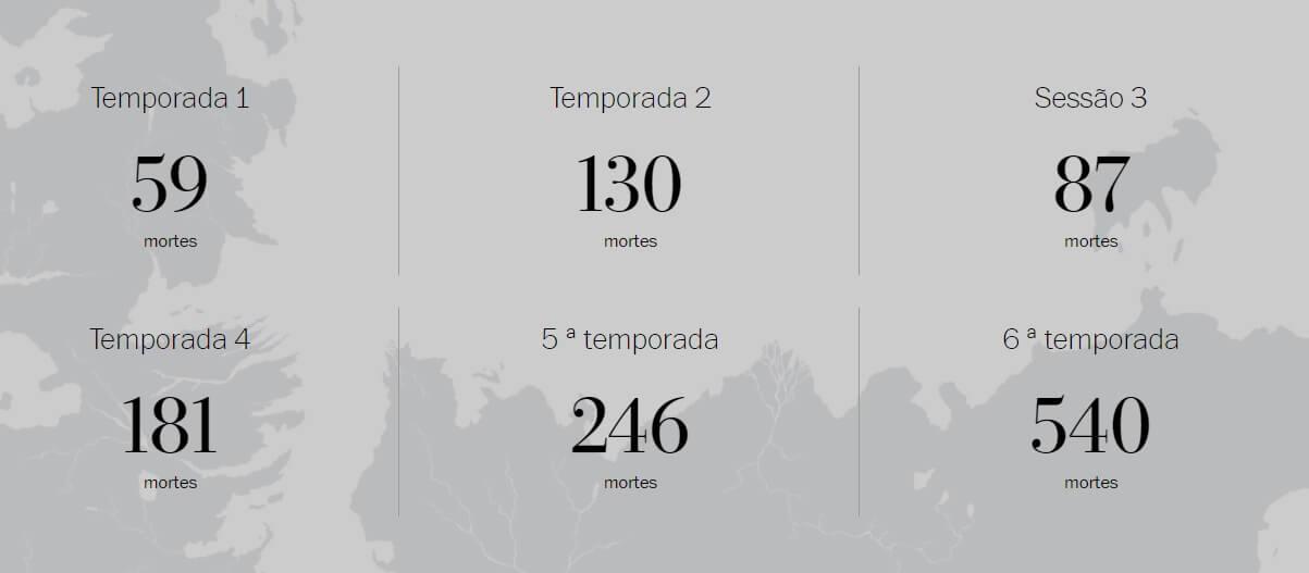 infografico interativo
