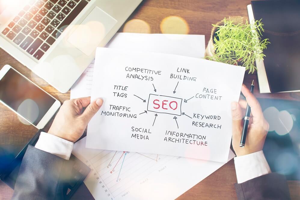 Keyword Planner para SEO: aprenda a utilizar com eficiência