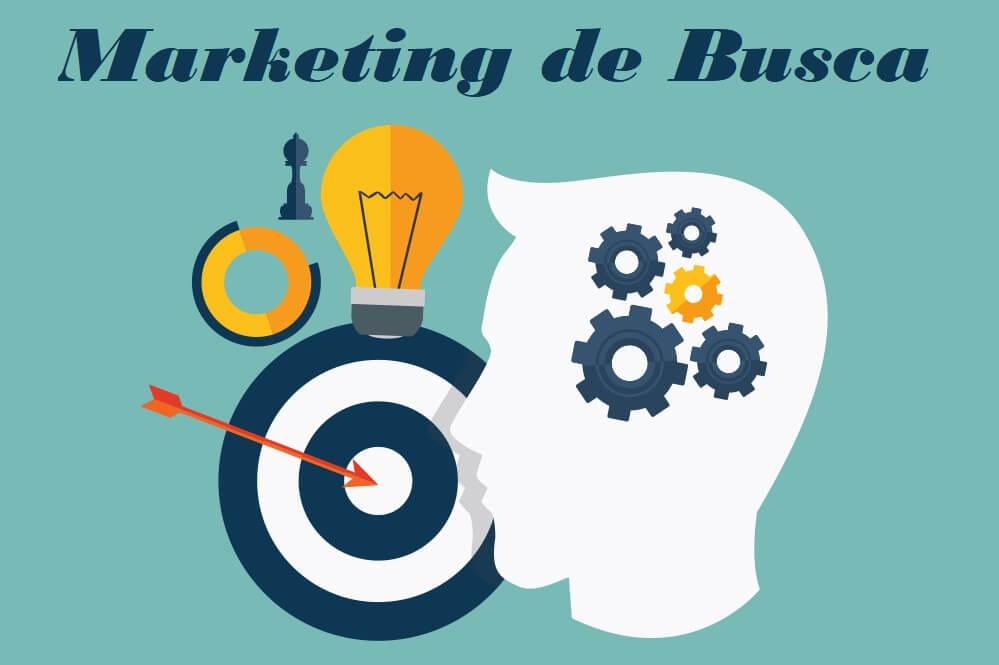 Como usar o Marketing de Busca
