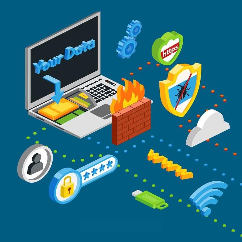 medidas de segurança para a loja virtual