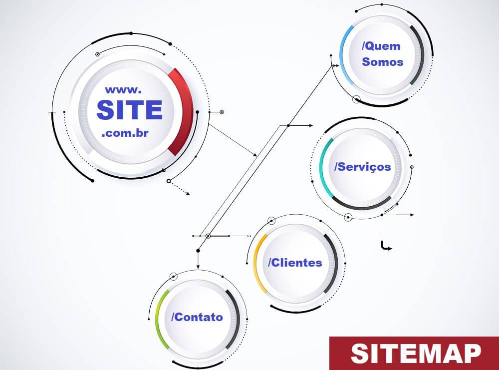 O que é sitemap, importância e como criar o seu?