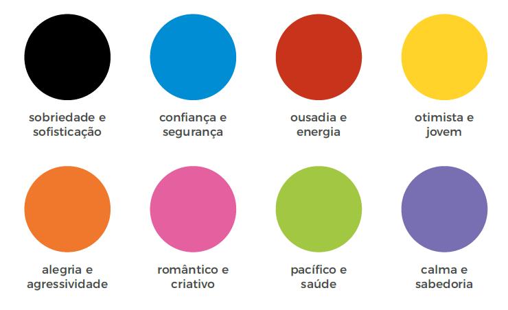 significado das cores para web designer