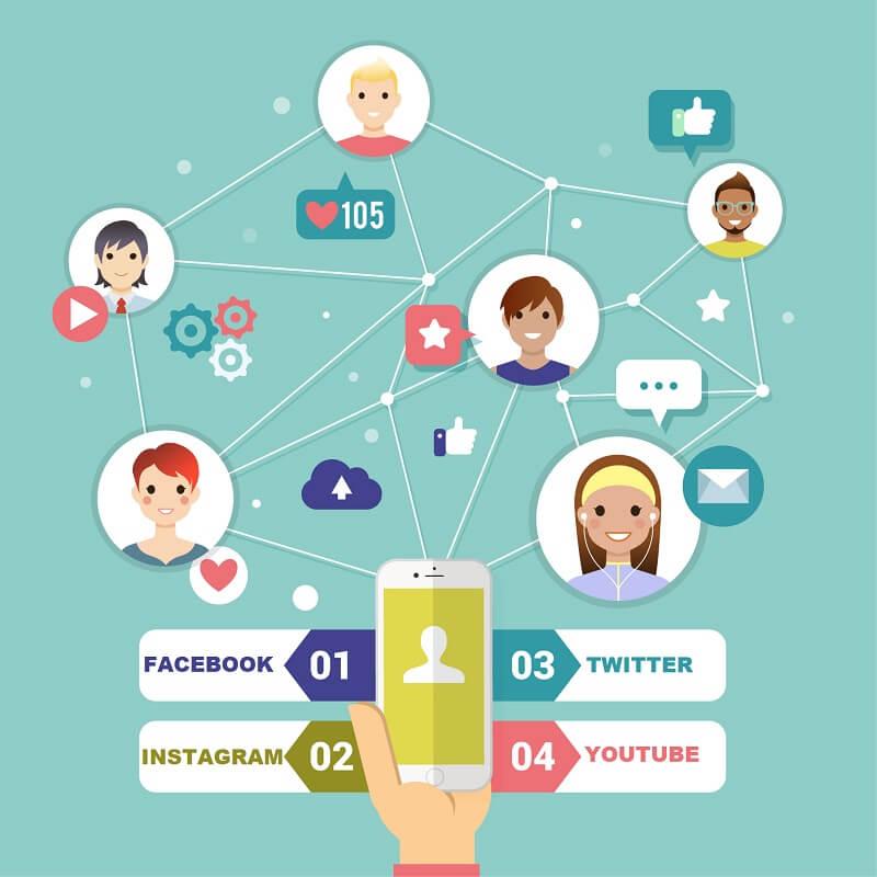 tipos de redes sociais